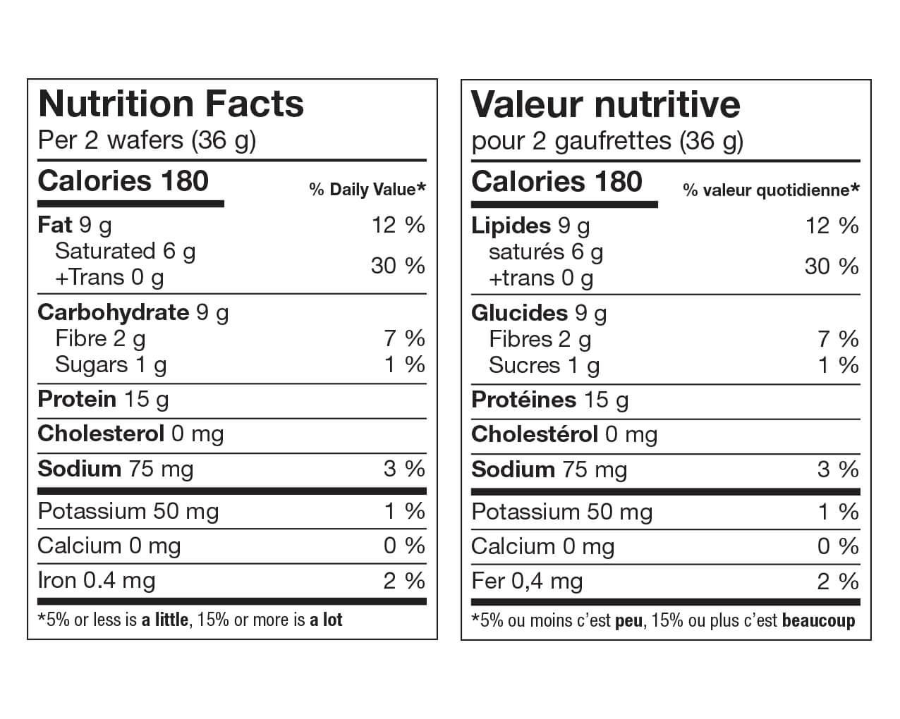 Ideal Protein Gaufrette triple chocolat Valeur Nutritive