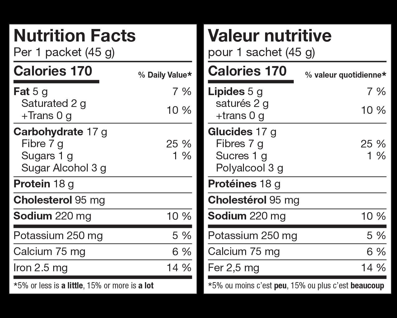 Ideal Protein Préparation Pour Crêpes Aux Brisures Chocolatées Valeur Nutritive