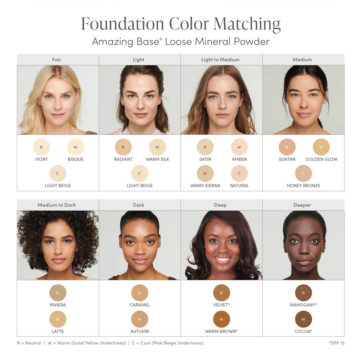 How to choose the good color of Loose Mineral Powder Amazing Base Jane Iredale